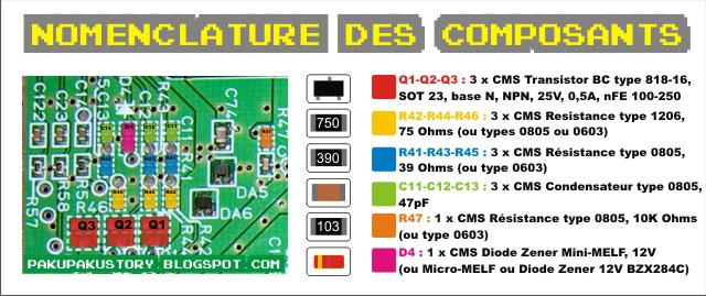 28712-nomenclaturecomposants1