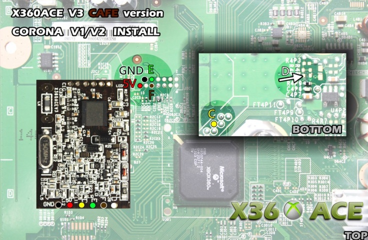 x360ace-v3-corona-install-diagram