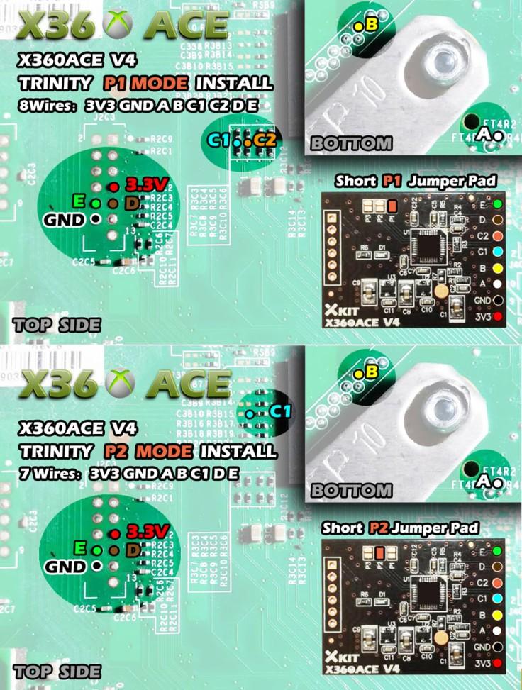x360ace-v4-trinity-install-diagram