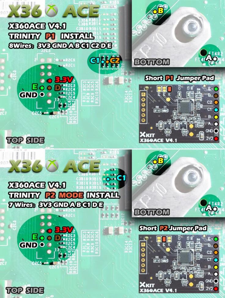 x360ace-v4.1-trinity-install-diagram