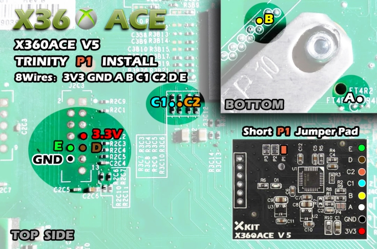x360ace-v5-trinity-install-diagram1