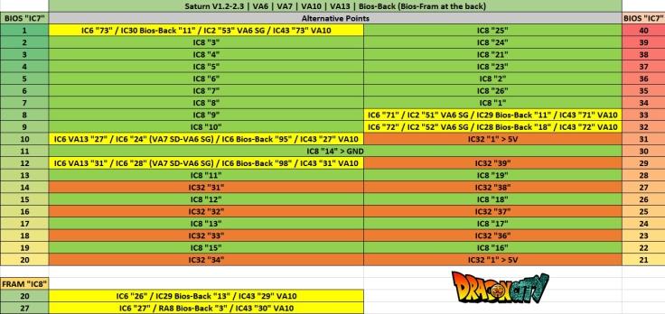 Bios V1.2-2.3