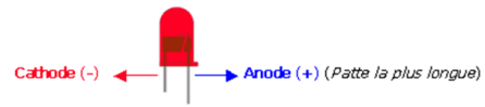 anode-cathode