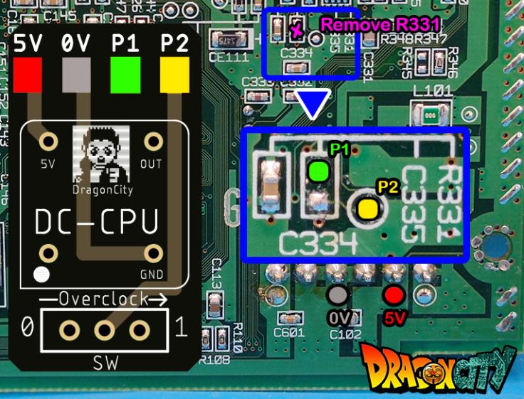 DC-CPU